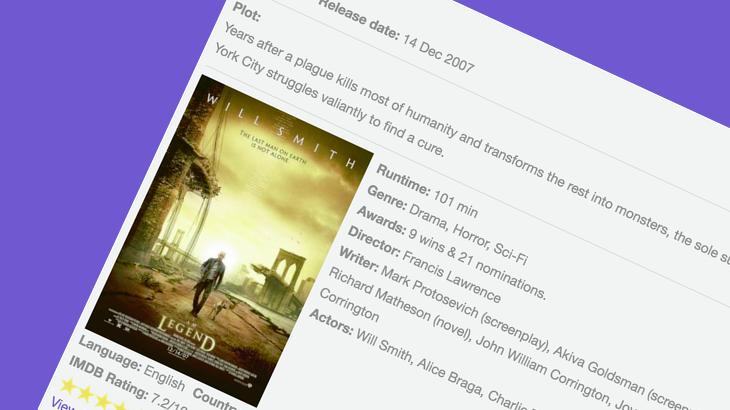 WordPress Plugin: Movie Shortcode – F13Dev